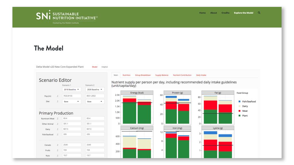 SNI - Sustainable Nutrition Initiative Screenshot